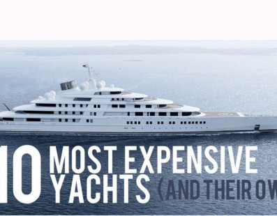 Top 10 Most Expensive Yacht in the World 2015